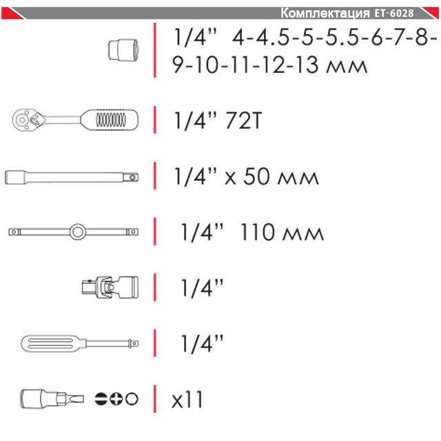 Набор инструмента 28 ед. INTERTOOL ET-6028 - 1
