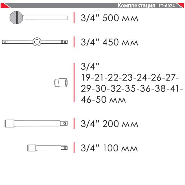 Набор инструмента 20 ед. металлический кейс INTERTOOL ET-6024 - 1